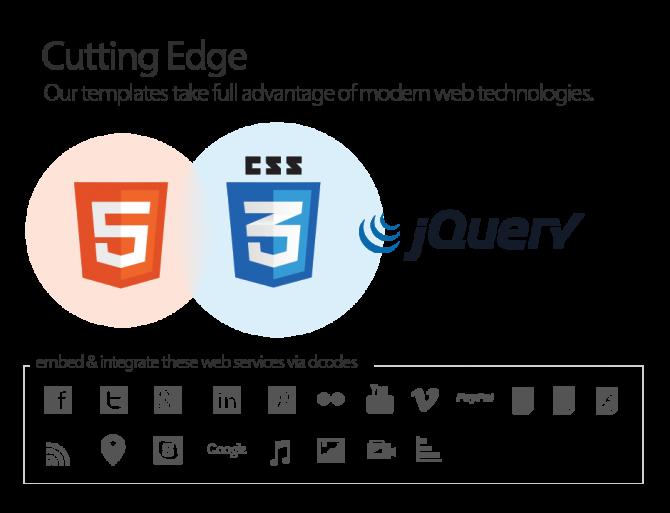 Cutting Edge Web Technology